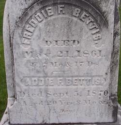 Freddie F Bettis