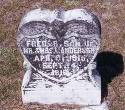 Fred R. Anderson