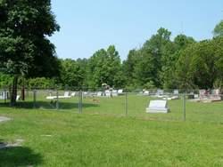 Bilbo Cemetery