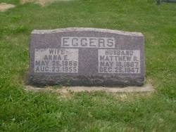 Anna Elizabeth <i>Miller</i> Eggers