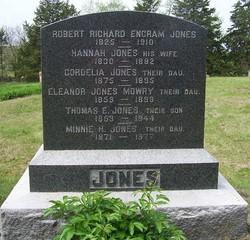 Minnie H. Jones