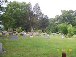 Trussville Cemetery