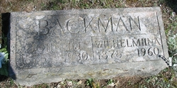 John Hjalmar Backman