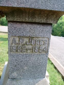 A. R. Jones