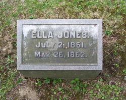 Ella Jones