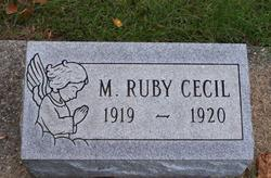 Mabel Ruby Cecil