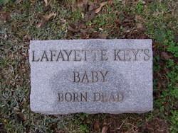 Ada Keys
