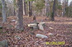 Clinkscales Family Cemetery