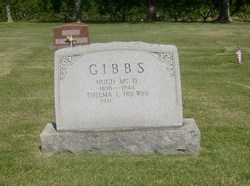 Hugh McDonald Gibbs