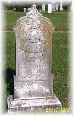 Watson Ruben Castor