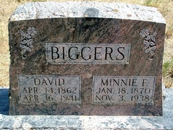 Minnie Biggers