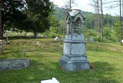 Rocksprings Cemetery
