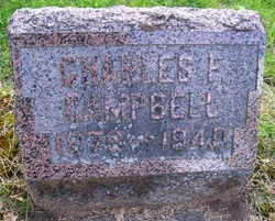 Charles F. Campbell