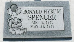 Ronald Hyrum Spencer