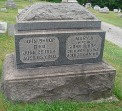 John Shoup