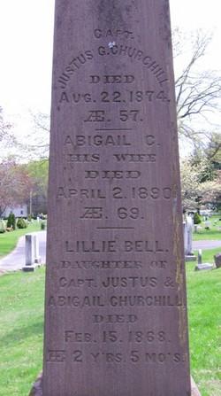 Abigail C Churchill