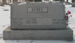 Mark Allen Bybee