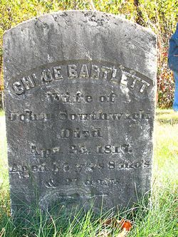Chloe A. <i>Bartlett</i> Southwick
