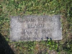 Minnie Roane <i>Roane</i> Beard