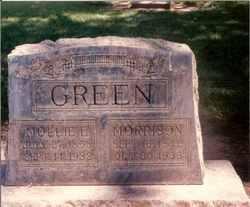 Mary Elizabeth Mollie <i>Cox</i> Green