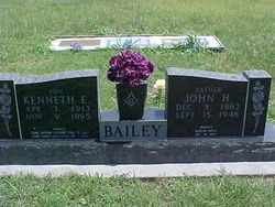 John H. Bailey