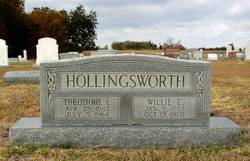 Willie Earl <i>Roden</i> Hollingsworth