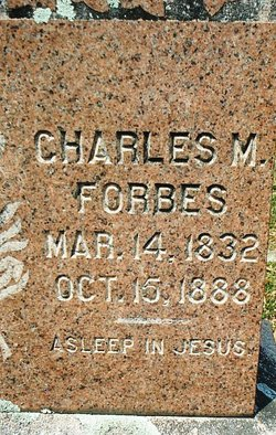 Charles Moore Forbes