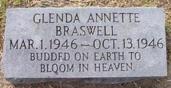 Glenda Annette Braswell