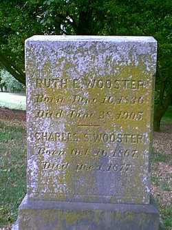 Charles S. Wooster