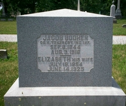 Jacob Booher