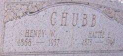 Hattie Ellen <i>Baker</i> Chubb