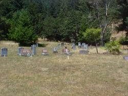 Willis Creek Cemetery