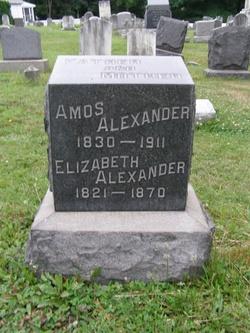 Amos Alexander