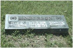 John H. Anderson