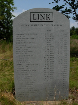 Henry W. Link Cemetery