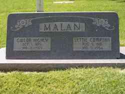 Gideon Highly Malan