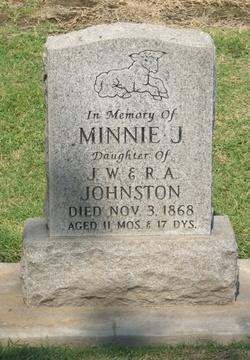 Minnie J. Johnston