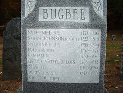 Nathaniel Bugbee