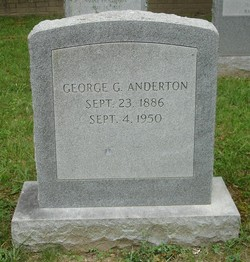 George Garland Anderton