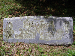 Estill C. Bailey