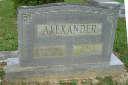 Charles M. Alexander