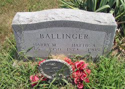 Hattie A. Ballinger