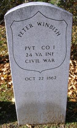 Pvt Peter Winbish