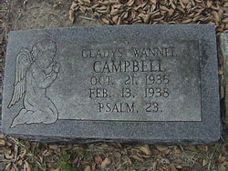 Gladys Wannel Campbell