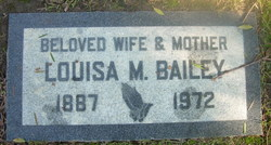 Louisa M. Bailey