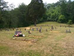 Klepper Cemetery