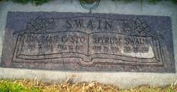 Hyrum Swain