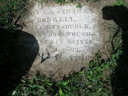 William Levi Bodwell