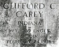 Clifford Coffin Carey