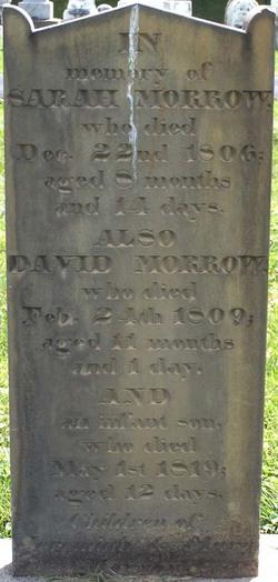 David Morrow